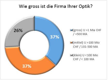 400-Frauen-fuer-den-VR_Auswertung_075