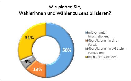 Erbschaftssteuer_Auswertung_04