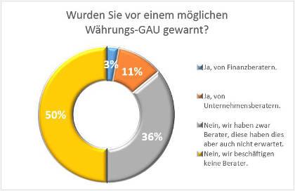 Euro_Auswertung_04