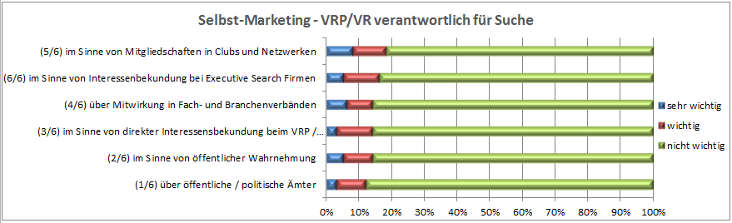 VR-Selbst-Marketing_Auswertung_03