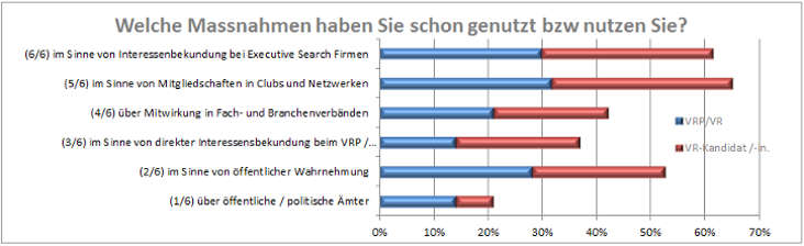 VR-Selbst-Marketing_Auswertung_05