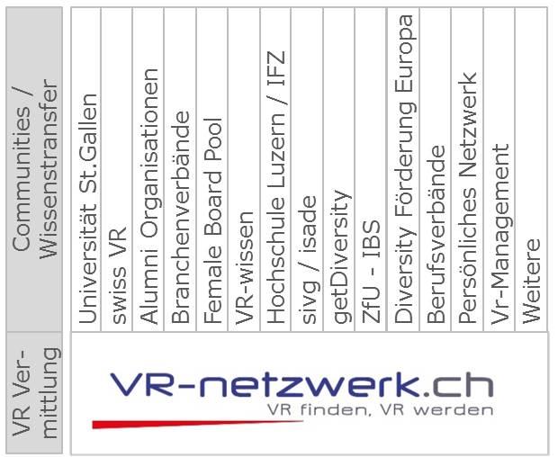 VR-netzwerk.ch_BoardSearchAG_Bild1