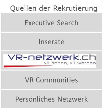 VR-netzwerk.ch_BoardSearchAG_Bild2